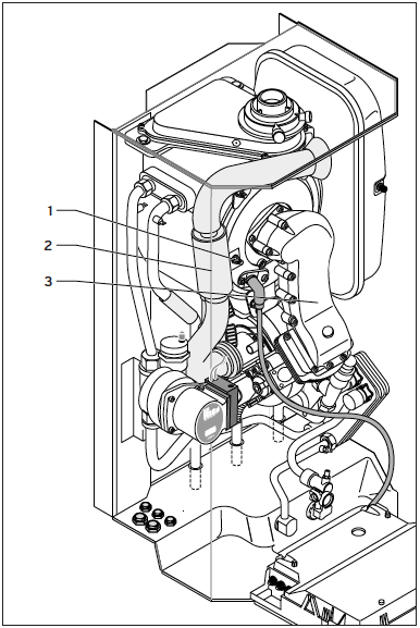 2 Ecotec Engine Problems Wiring Diagram Fuse Box